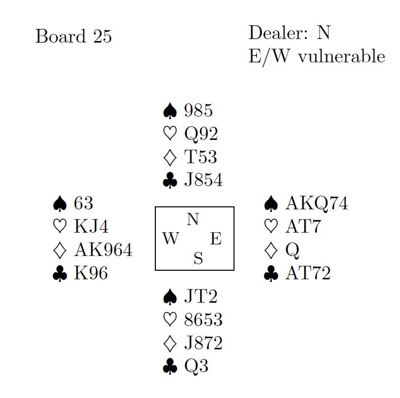 diagramma_di_una_mano001