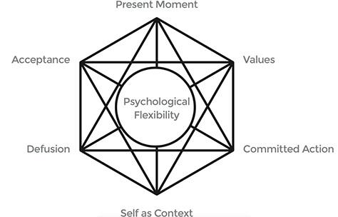 n03_psicologia
