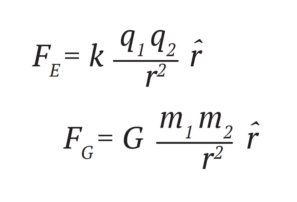 Legge di gravitazione e legge di Coulomb